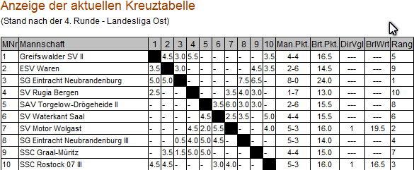 KreuzR4M1